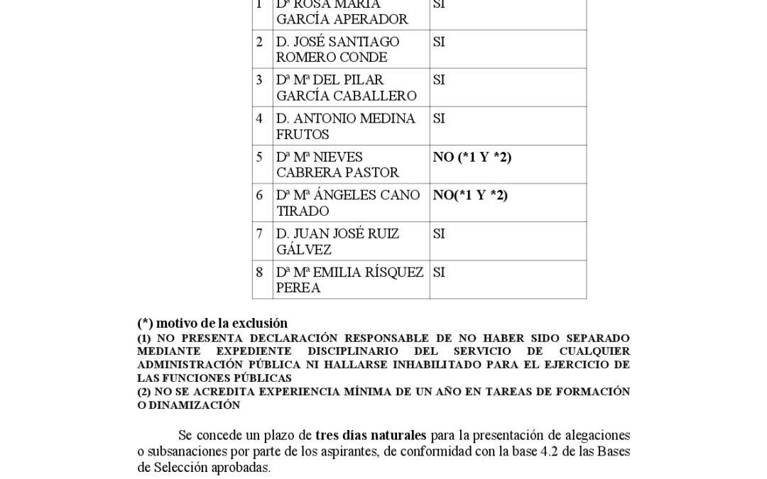 RELACIÓN DE ADMITIDOS Y EXCLUIDOS EN EL PROCESO SELECTIVO PARA UN/A DINAMIZADOR/A DEL CENTRO GUADALINFO 1